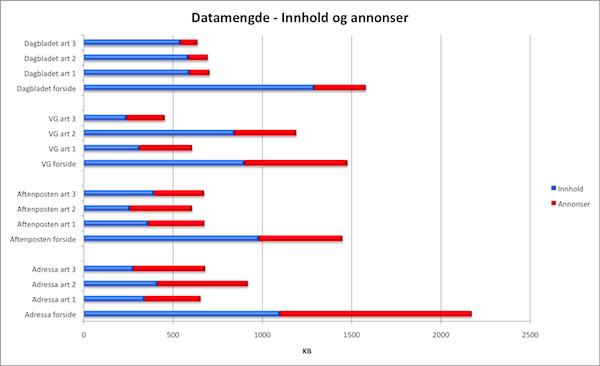 data-innhold-annonse-600_mkhdnrqbrkrk